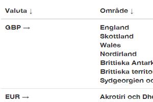 kursen på svenske kroner